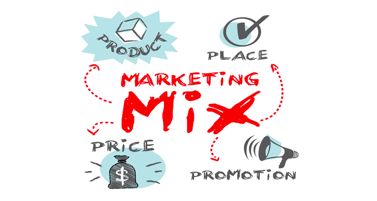 Marketing Mix - Product, Place, Price, Promotion