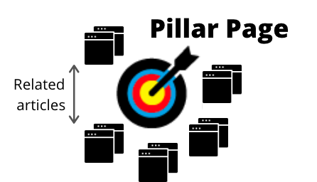 Long term traffic with pillar pages